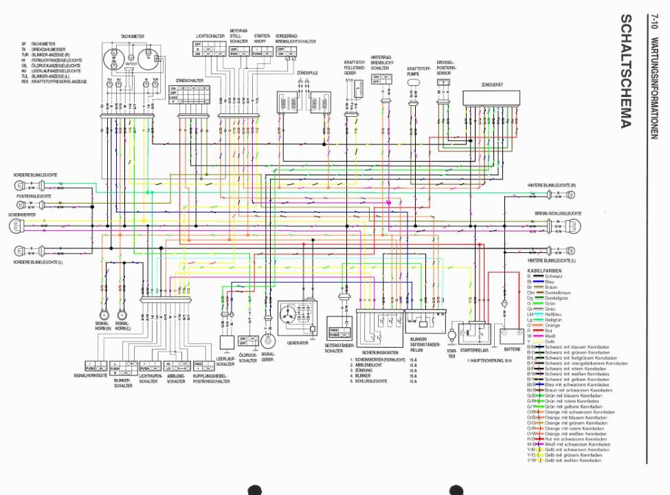 1999 Suzuki Bandit 1200 Wiring Diagram Electrical Diagrams 2000 Complete U2022