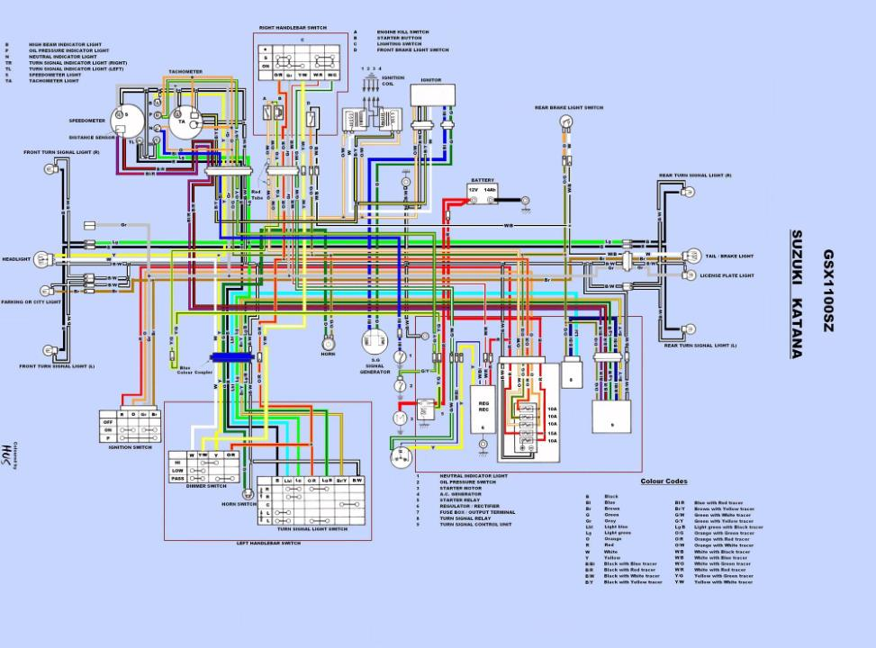 Suzuki Katana Wiring Diagram Example Electrical Wiring Diagram \u2022 78  Suzuki 550 Wiring-Diagram 2006 Suzuki Katana 600 Wiring Diagram