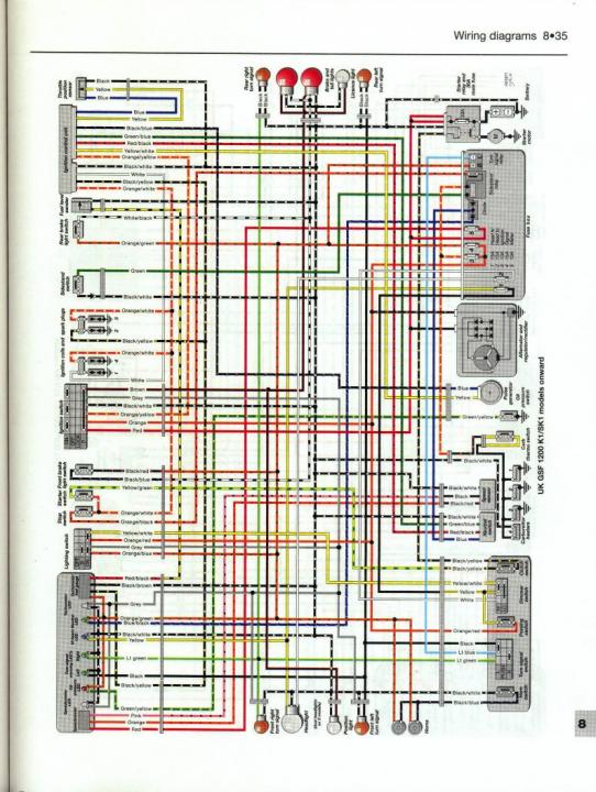 suzuki bandit wiring diagram - wiring diagram base central-a -  central-a.jabstudio.it  jab studio